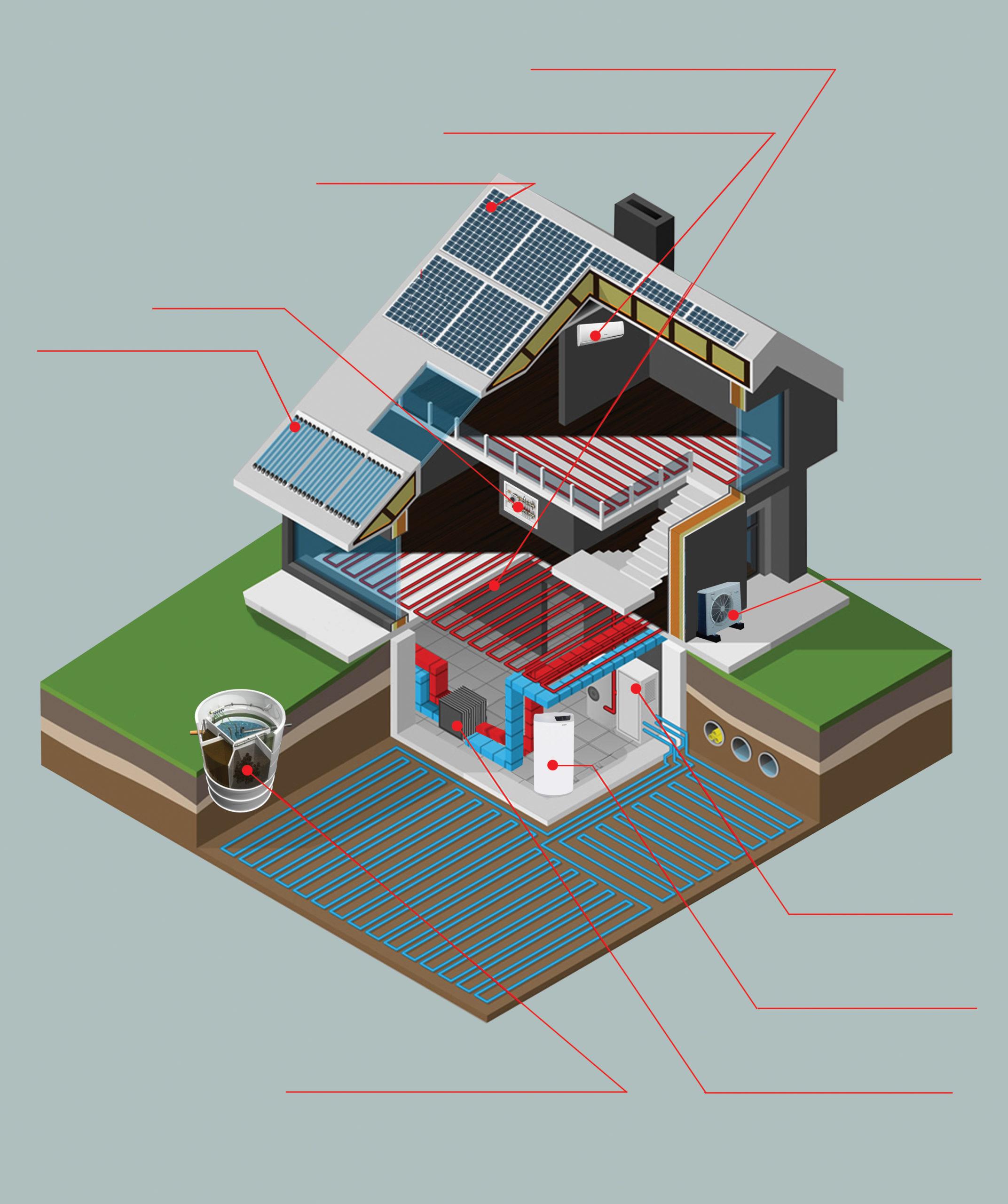 Interactive main image